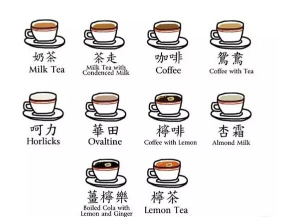 เครื่องดื่มจากฮ่องกง เครื่องดื่มดับกระหายคลายร้อน